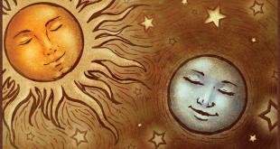 Sun, Moon, and Rising Signs